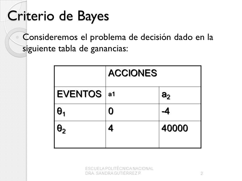 Criterio de Bayes Consideremos el problema de decisión dado en la siguiente tabla de ganancias: ACCIONES.