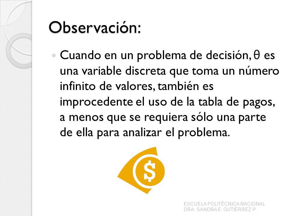 Observación: