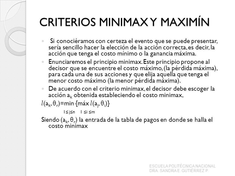 CRITERIOS MINIMAX Y MAXIMÍN