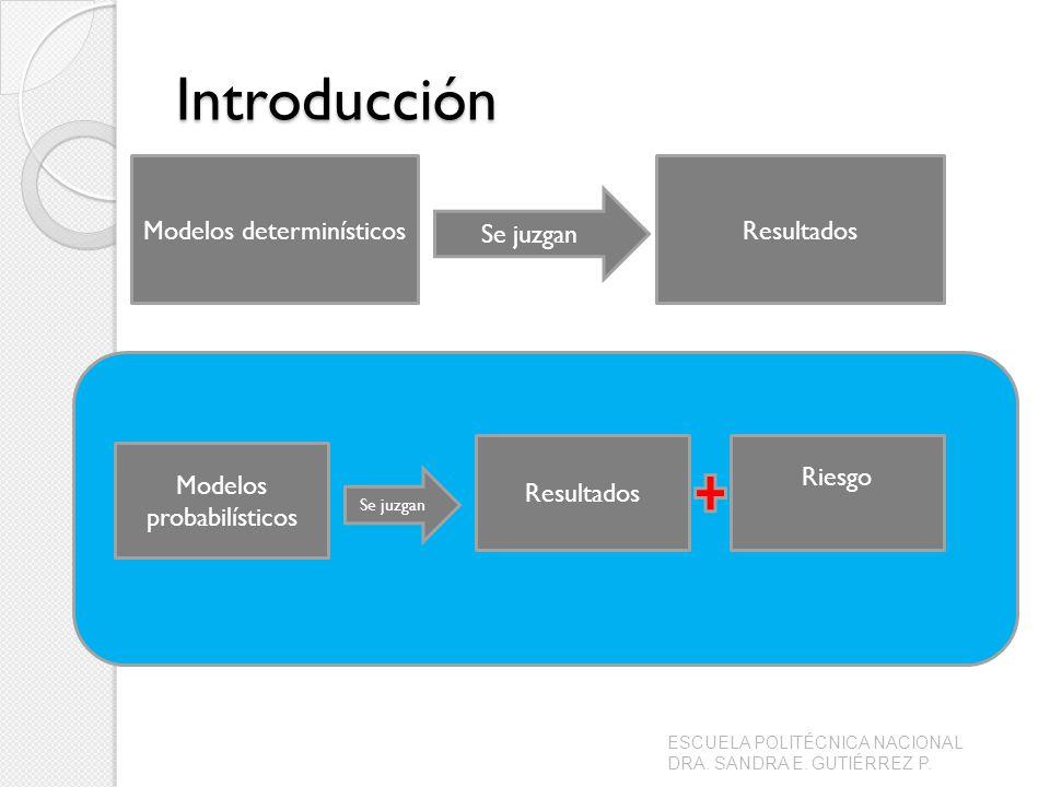 Introducción Modelos determinísticos Resultados Se juzgan