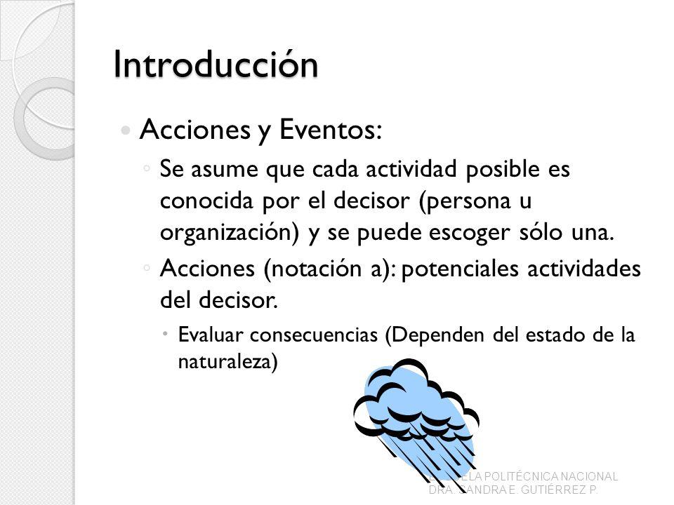 Introducción Acciones y Eventos: