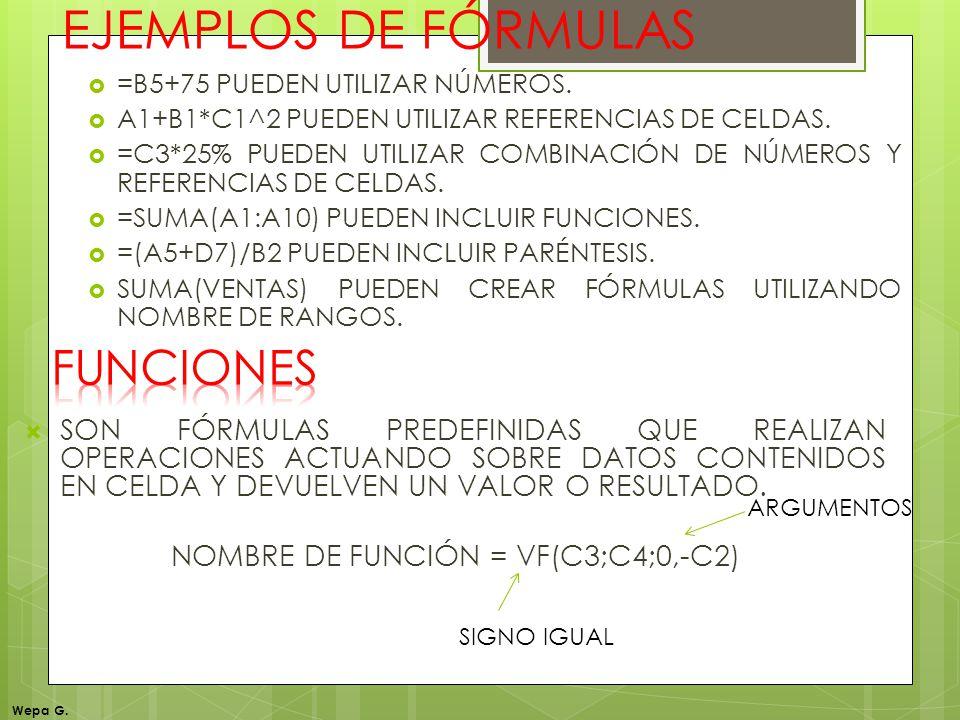 NOMBRE DE FUNCIÓN = VF(C3;C4;0,-C2)