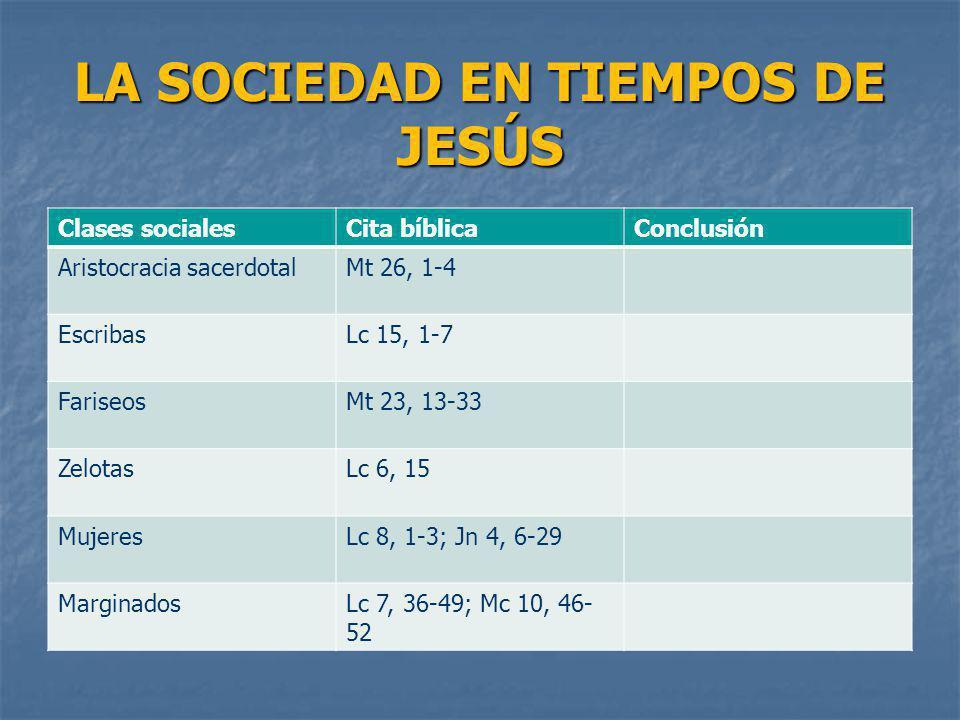 LA SOCIEDAD EN TIEMPOS DE JESÚS