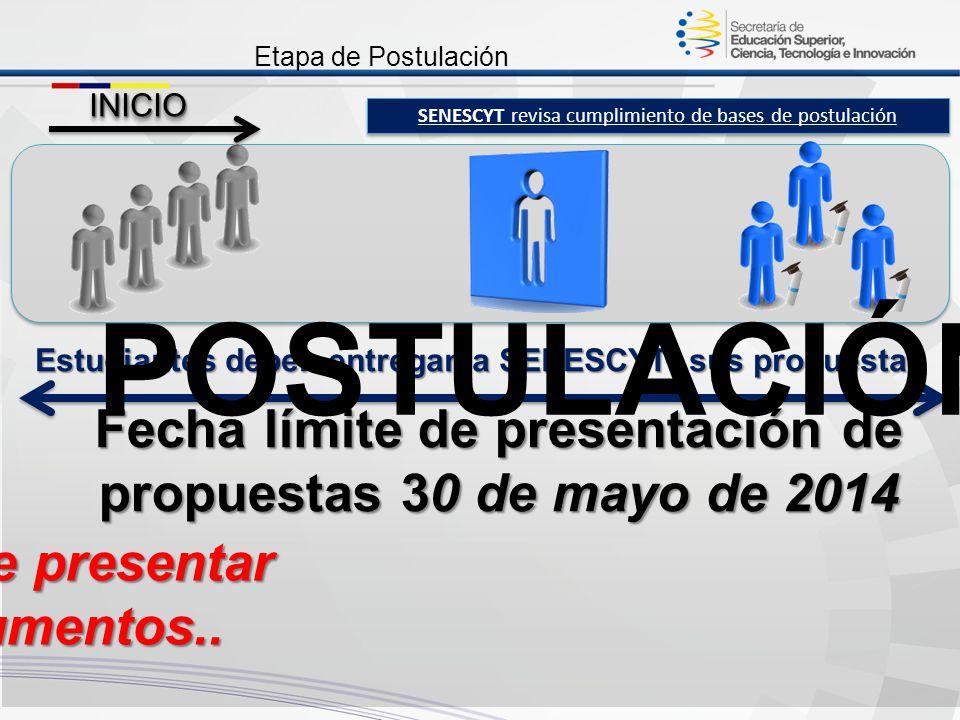 Etapa de Postulación INICIO. SENESCYT revisa cumplimiento de bases de postulación. POSTULACIÓN.