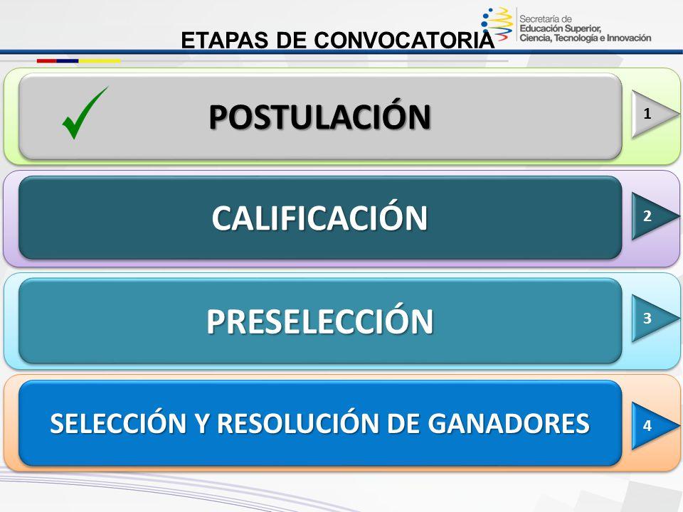 SELECCIÓN Y RESOLUCIÓN DE GANADORES