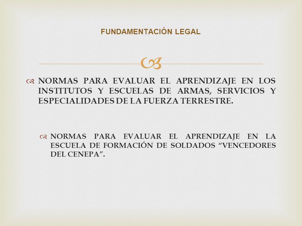 FUNDAMENTACIÓN LEGAL NORMAS PARA EVALUAR EL APRENDIZAJE EN LOS INSTITUTOS Y ESCUELAS DE ARMAS, SERVICIOS Y ESPECIALIDADES DE LA FUERZA TERRESTRE.