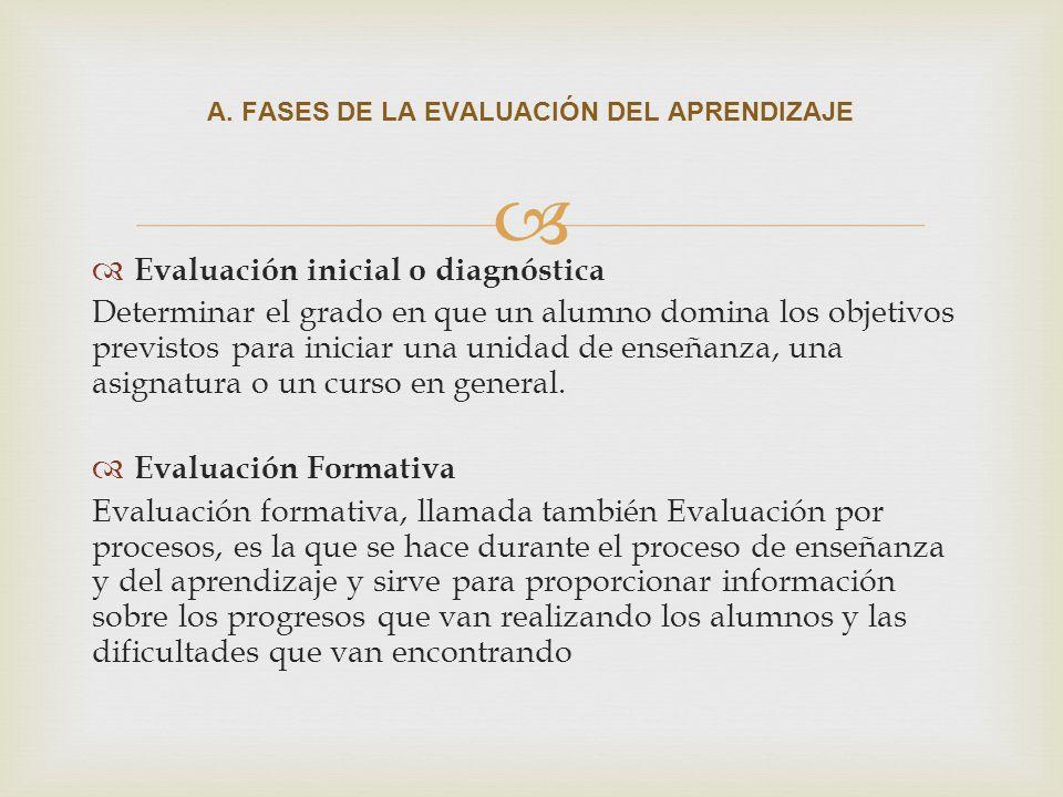 A. FASES DE LA EVALUACIÓN DEL APRENDIZAJE