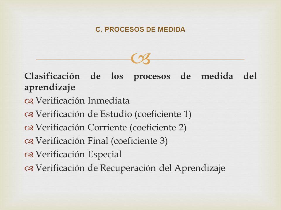 Clasificación de los procesos de medida del aprendizaje