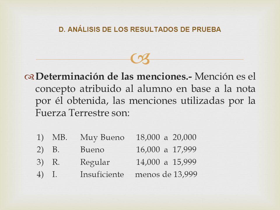 D. ANÁLISIS DE LOS RESULTADOS DE PRUEBA
