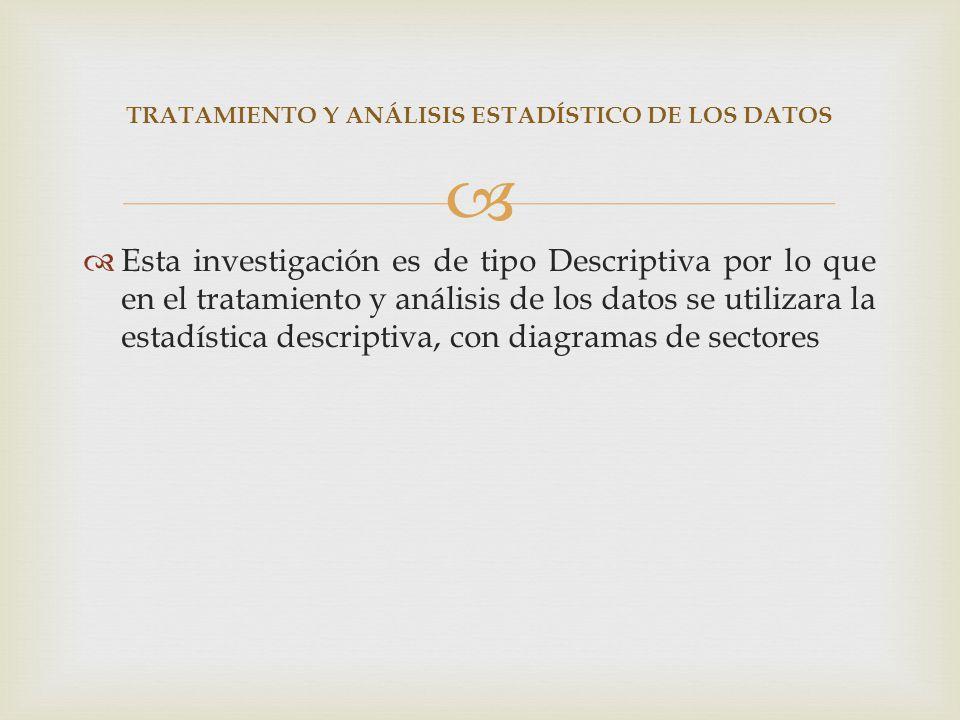 TRATAMIENTO Y ANÁLISIS ESTADÍSTICO DE LOS DATOS