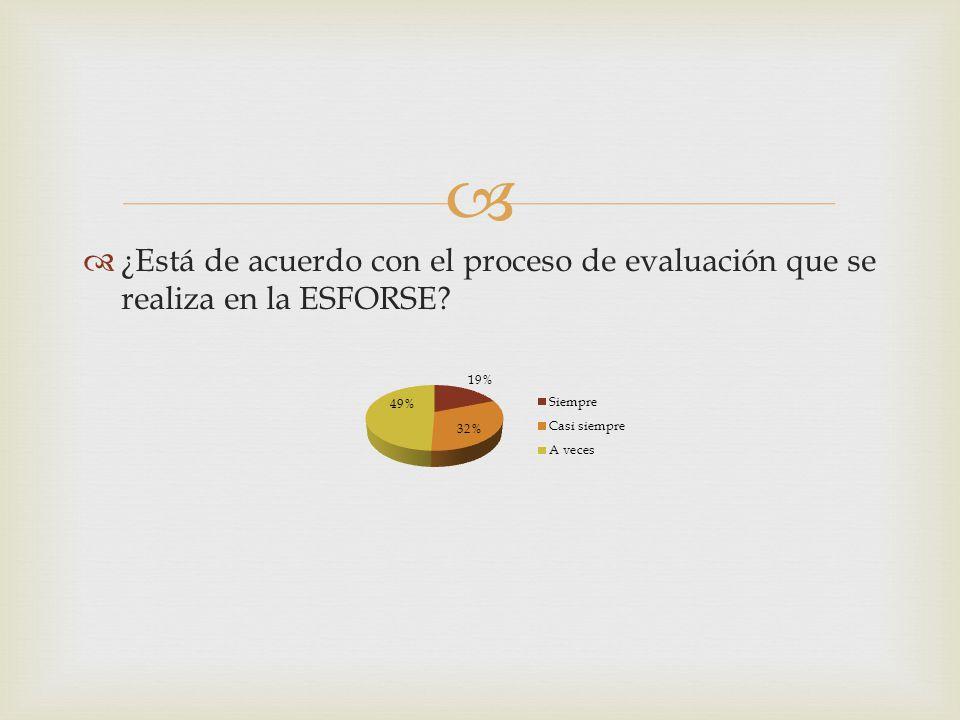 ¿Está de acuerdo con el proceso de evaluación que se realiza en la ESFORSE
