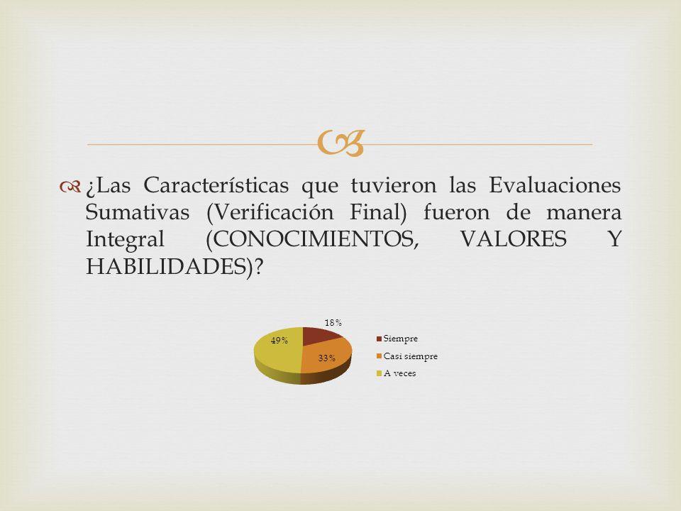 ¿Las Características que tuvieron las Evaluaciones Sumativas (Verificación Final) fueron de manera Integral (CONOCIMIENTOS, VALORES Y HABILIDADES)