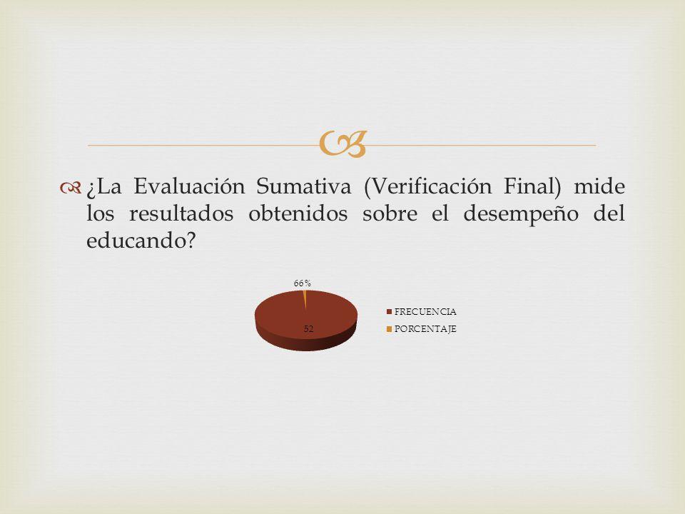 ¿La Evaluación Sumativa (Verificación Final) mide los resultados obtenidos sobre el desempeño del educando