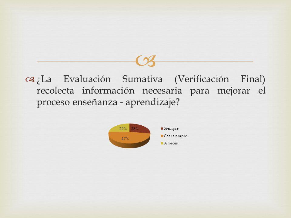 ¿La Evaluación Sumativa (Verificación Final) recolecta información necesaria para mejorar el proceso enseñanza - aprendizaje