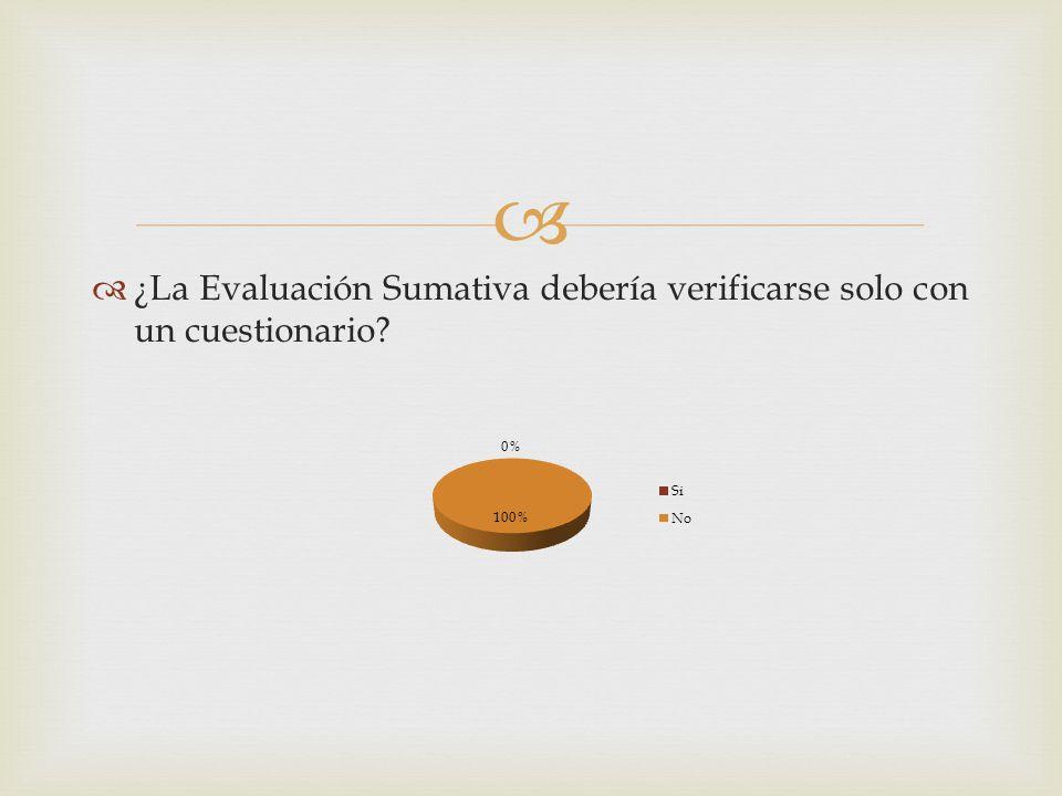 ¿La Evaluación Sumativa debería verificarse solo con un cuestionario