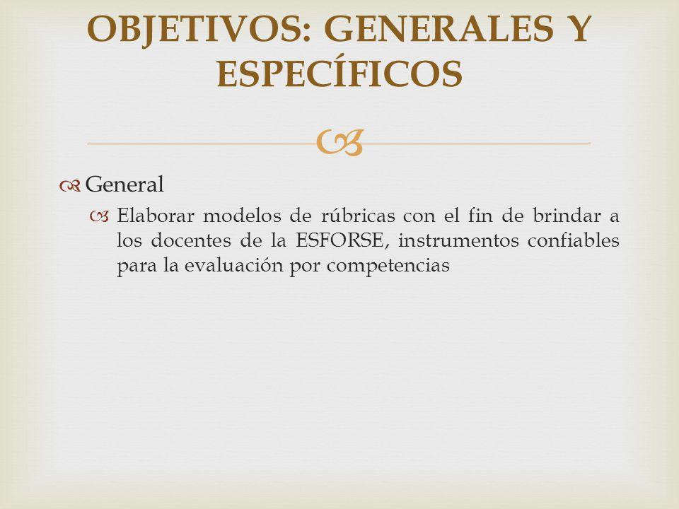 OBJETIVOS: GENERALES Y ESPECÍFICOS