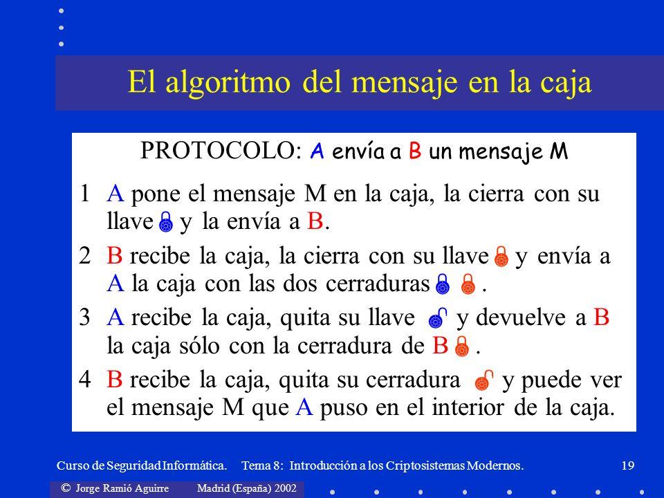 El algoritmo del mensaje en la caja