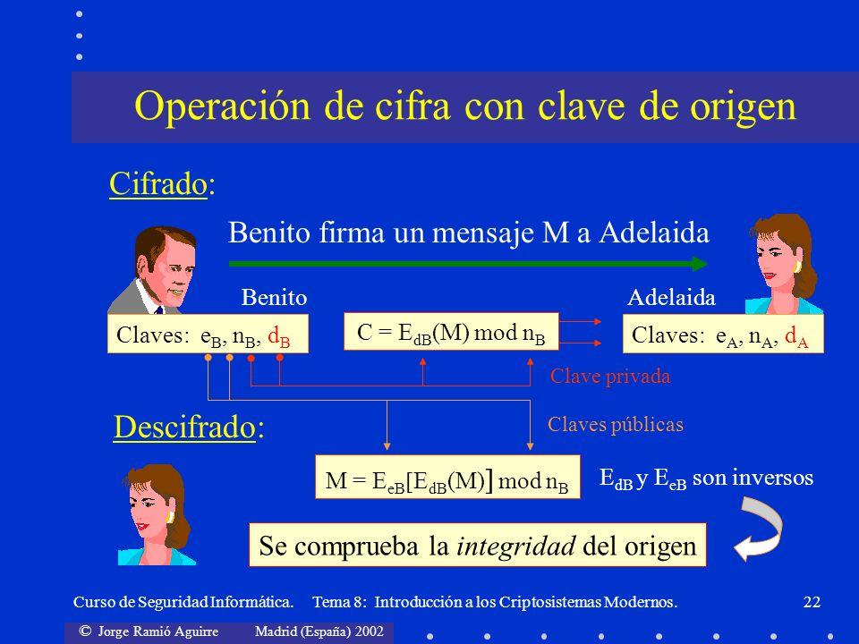 Operación de cifra con clave de origen
