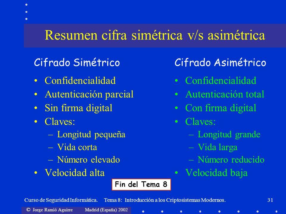 Resumen cifra simétrica v/s asimétrica
