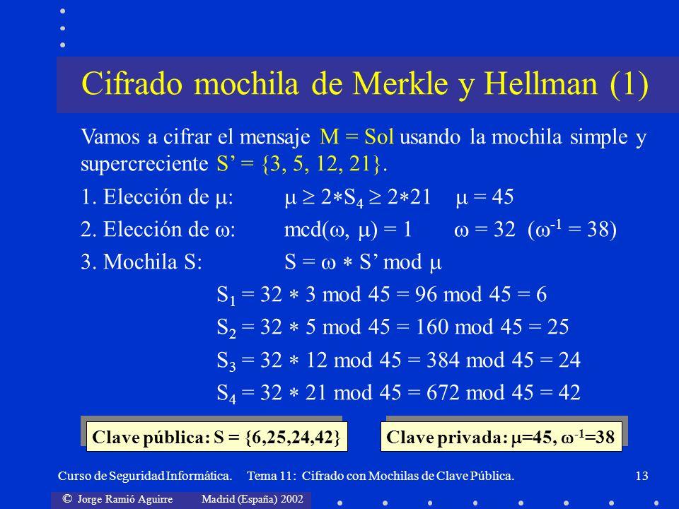 Cifrado mochila de Merkle y Hellman (1)