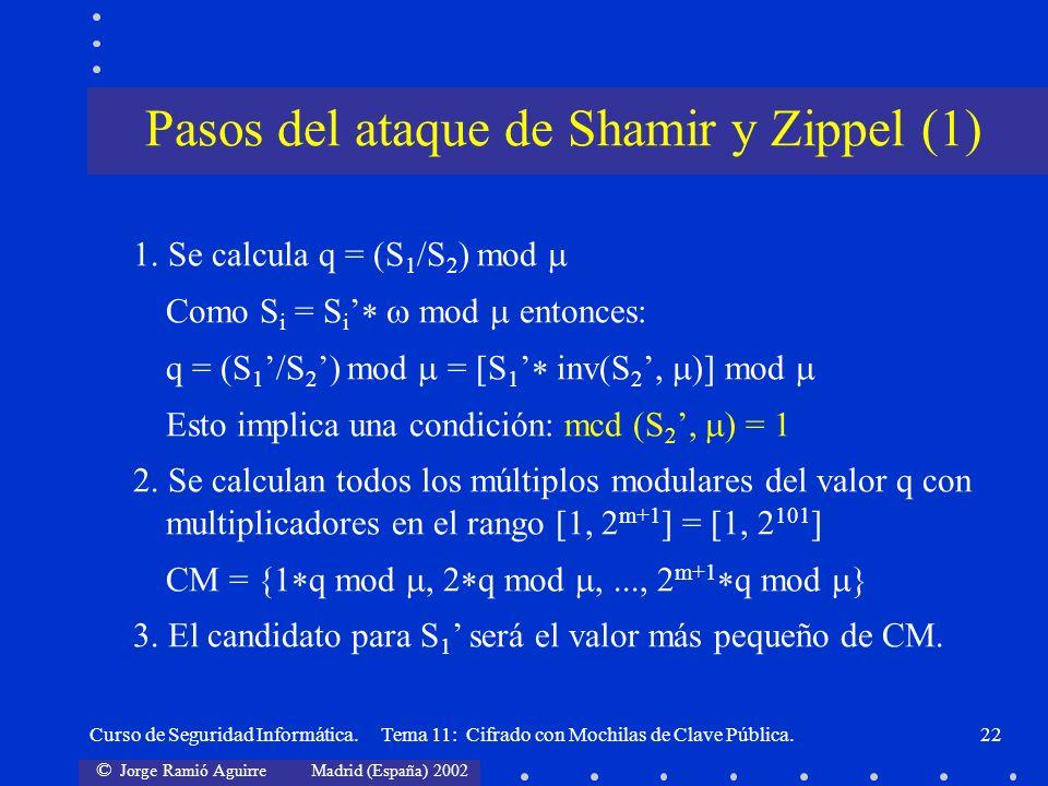 Pasos del ataque de Shamir y Zippel (1)