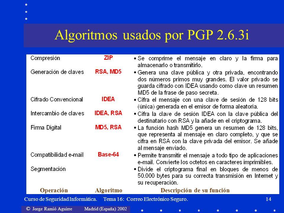 Algoritmos usados por PGP 2.6.3i