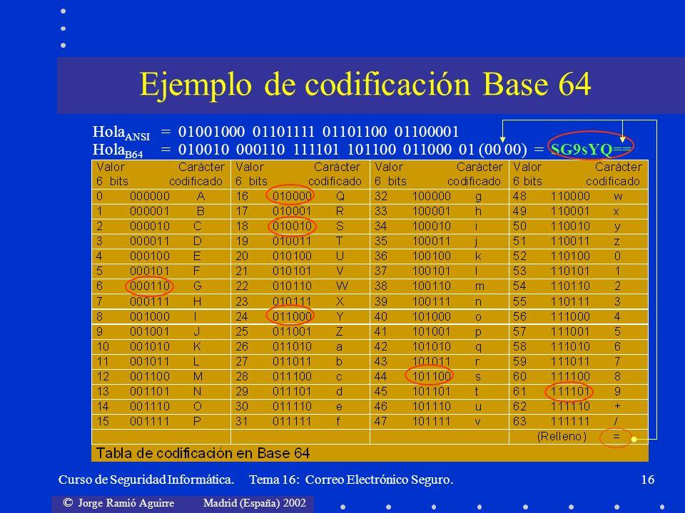 Ejemplo de codificación Base 64