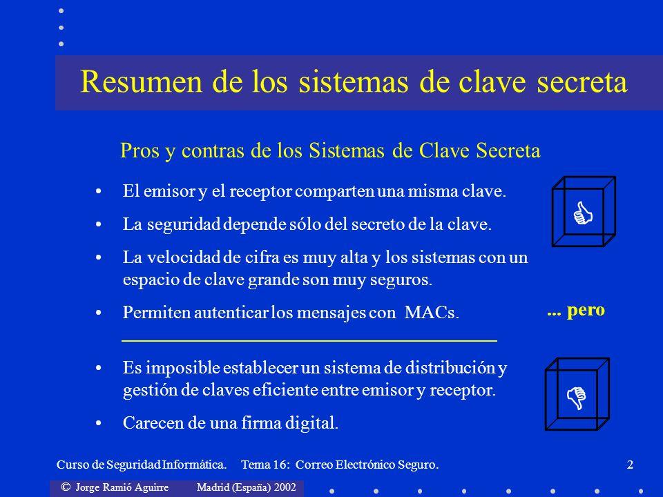 Resumen de los sistemas de clave secreta