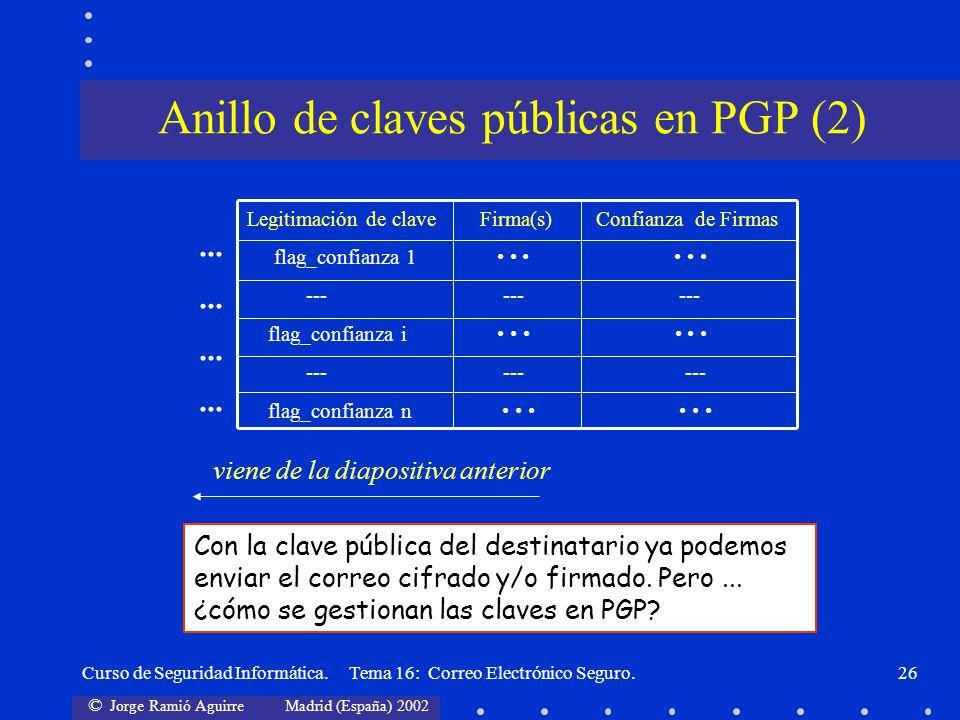 Anillo de claves públicas en PGP (2)