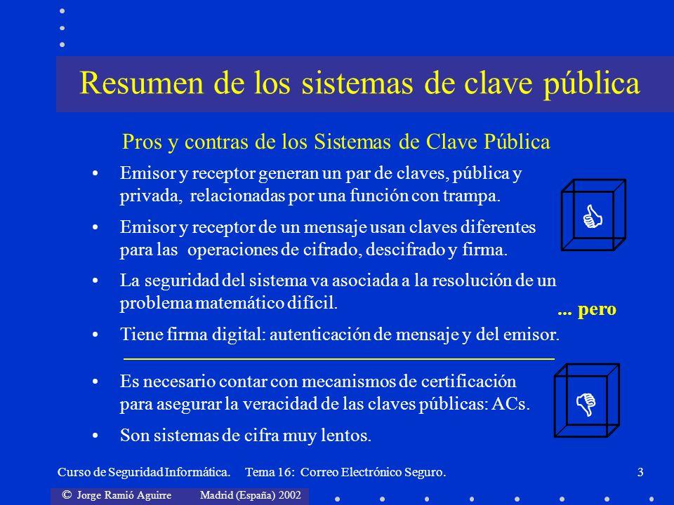 Resumen de los sistemas de clave pública