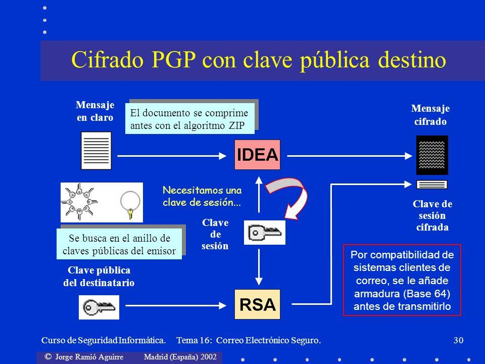 Cifrado PGP con clave pública destino