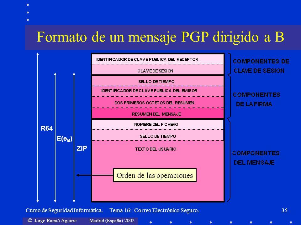 Formato de un mensaje PGP dirigido a B