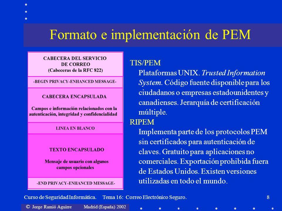 Formato e implementación de PEM