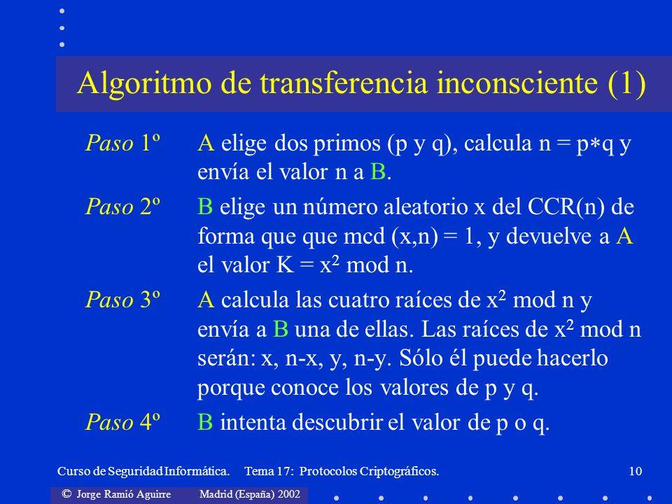 Algoritmo de transferencia inconsciente (1)