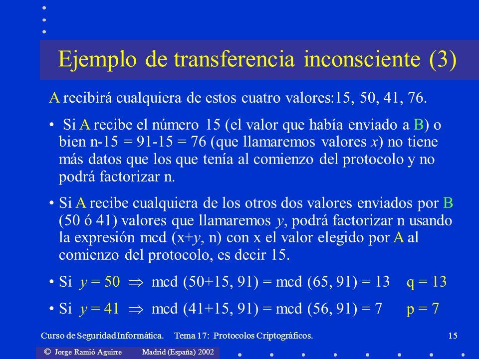 Ejemplo de transferencia inconsciente (3)