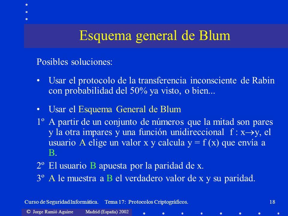 Esquema general de Blum