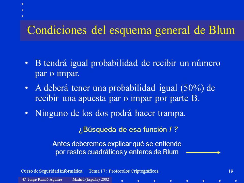 Condiciones del esquema general de Blum