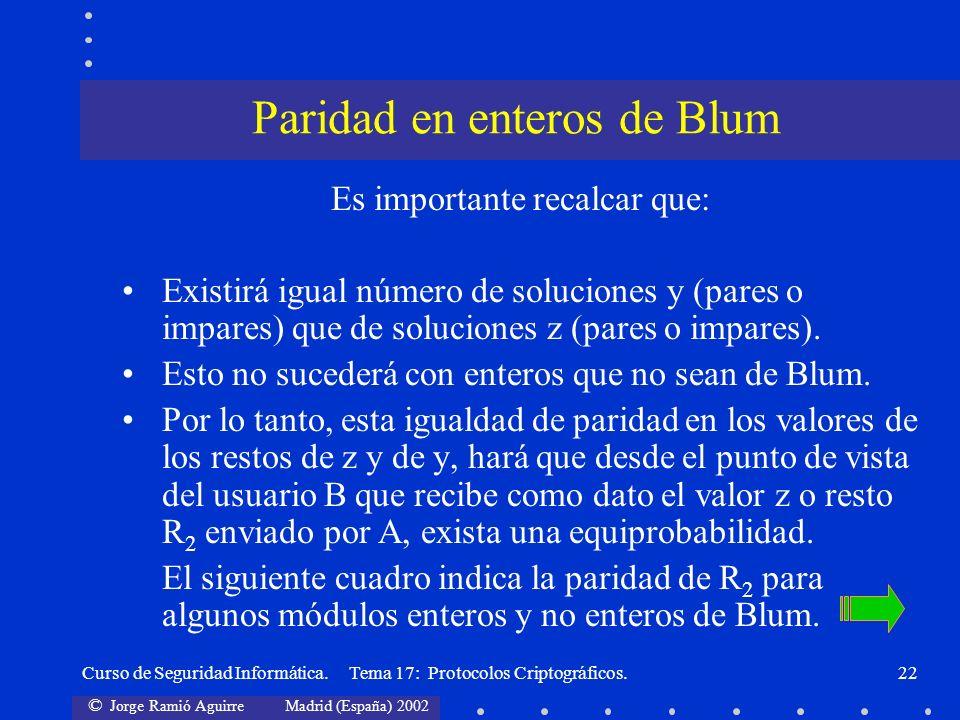 Paridad en enteros de Blum