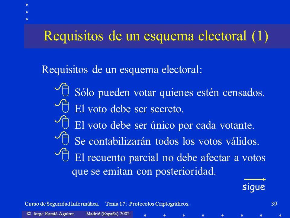 Requisitos de un esquema electoral (1)