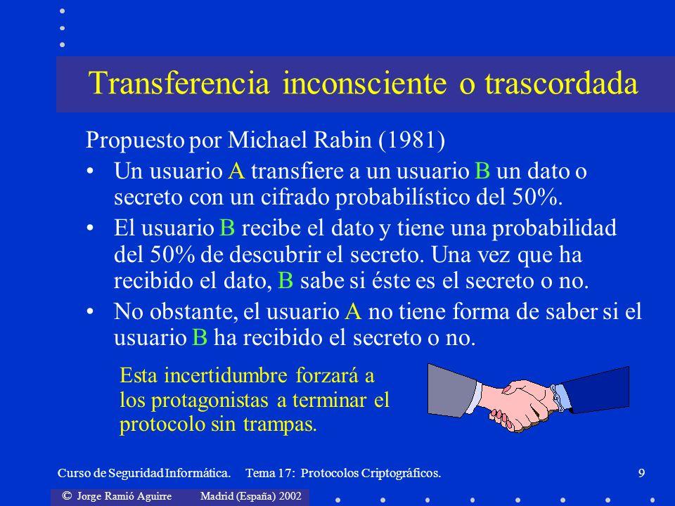 Transferencia inconsciente o trascordada