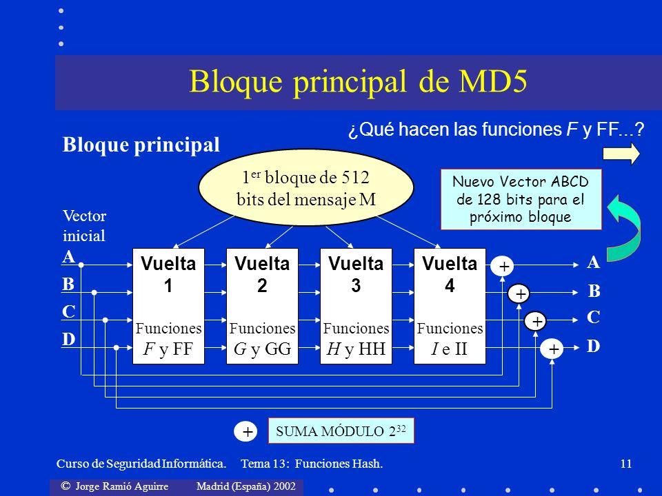 Bloque principal de MD5 Bloque principal