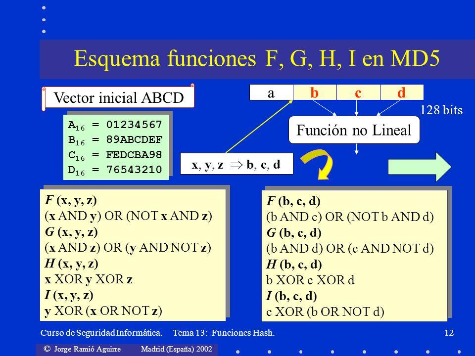 Esquema funciones F, G, H, I en MD5