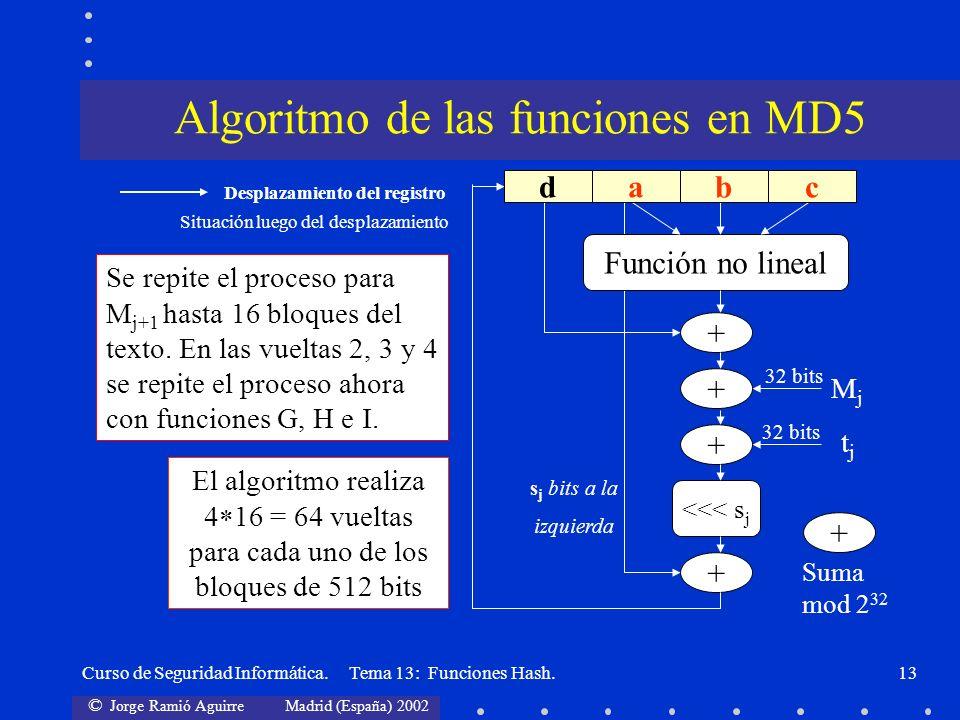 Algoritmo de las funciones en MD5