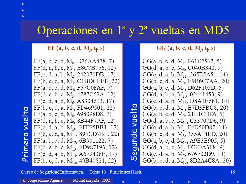 Operaciones en 1ª y 2ª vueltas en MD5