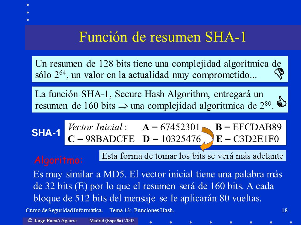   Función de resumen SHA-1