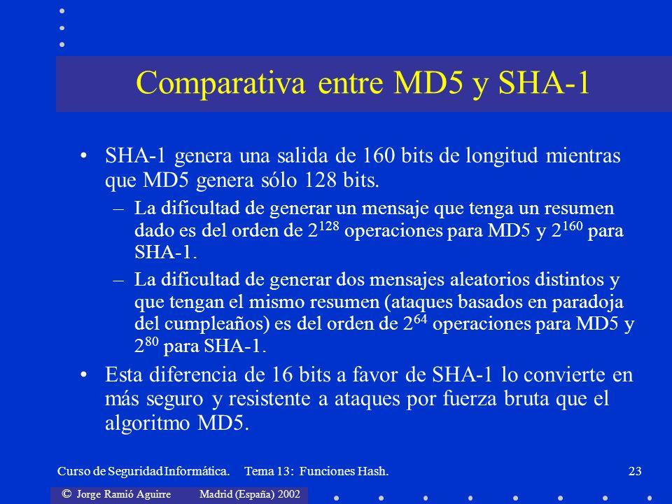 Comparativa entre MD5 y SHA-1