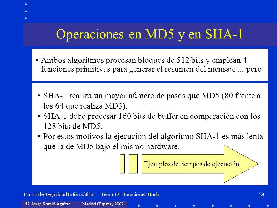 Operaciones en MD5 y en SHA-1