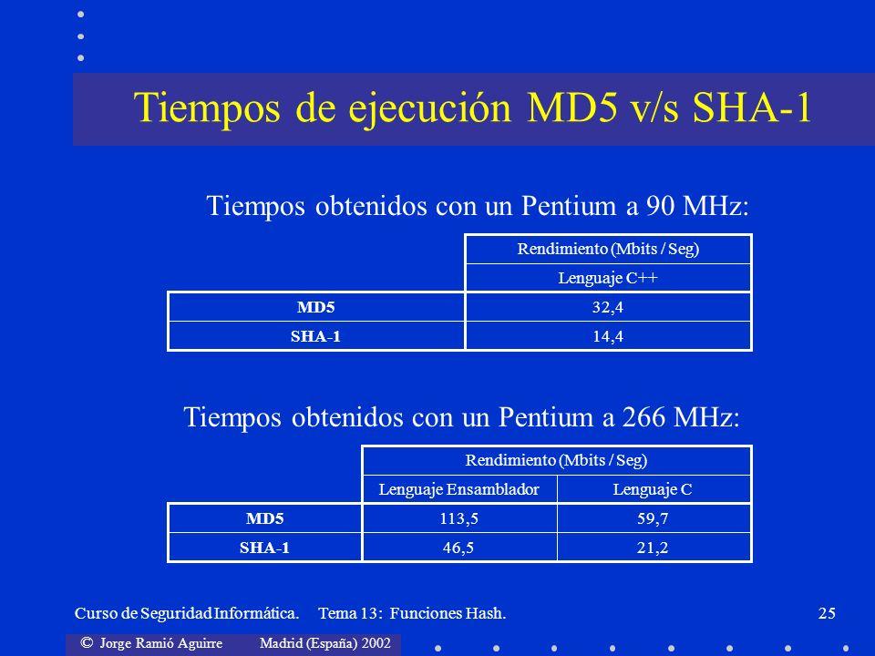 Tiempos de ejecución MD5 v/s SHA-1