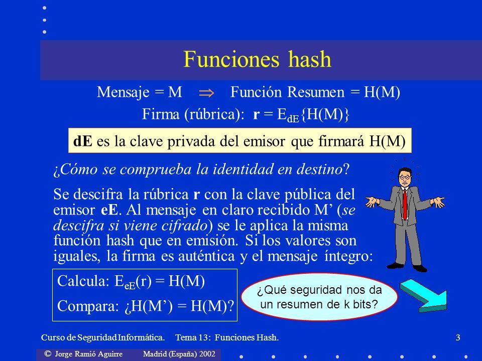 Funciones hash Mensaje = M  Función Resumen = H(M)