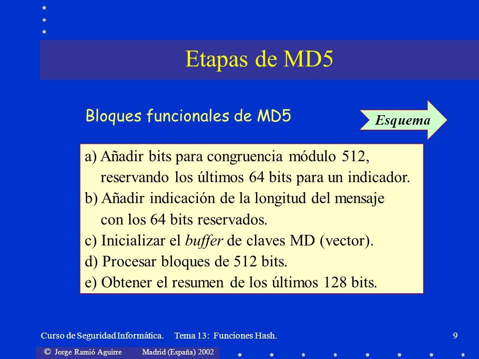 Bloques funcionales de MD5